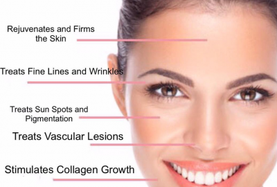 7 Reasons why Advanced ECIT is better than other anti aging treatments – With results